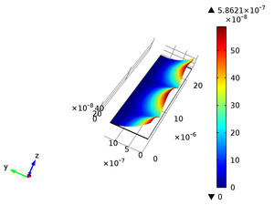 Elastic Relaxation of Pre-stressed Bilayer